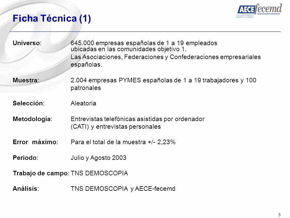 5 Ficha Técnica (1) Universo:645.000 empresas españolas de 1 a 19 empleados ubicadas en las comunidades objetivo 1. Las Asociaciones, Federaciones y C
