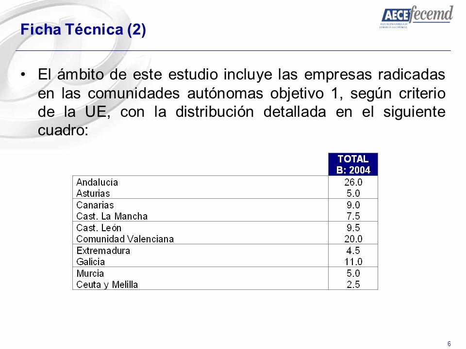 6 Ficha Técnica (2) El ámbito de este estudio incluye las empresas radicadas en las comunidades autónomas objetivo 1, según criterio de la UE, con la