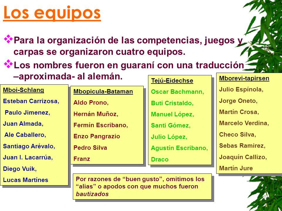Los equipos Para la organización de las competencias, juegos y carpas se organizaron cuatro equipos. Los nombres fueron en guaraní con una traducción