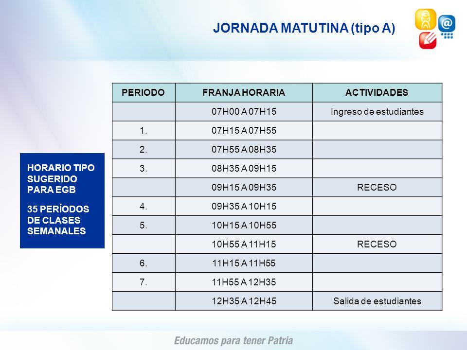 HORARIO TIPO SUGERIDO PARA EGB 35 PERÍODOS DE CLASES SEMANALES PERIODOFRANJA HORARIAACTIVIDADES 07H00 A 07H15Ingreso de estudiantes 1.07H15 A 07H55 2.
