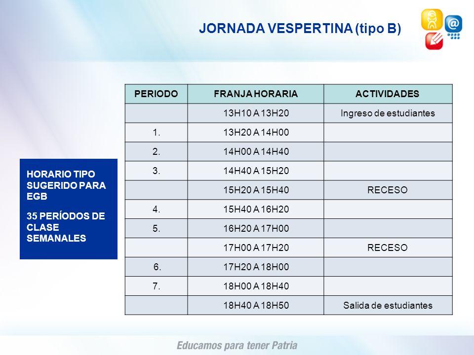 PERIODOFRANJA HORARIAACTIVIDADES 13H10 A 13H20Ingreso de estudiantes 1.13H20 A 14H00 2.14H00 A 14H40 3.14H40 A 15H20 15H20 A 15H40RECESO 4.15H40 A 16H
