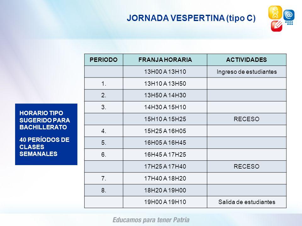 HORARIO TIPO SUGERIDO PARA BACHILLERATO 40 PERÍODOS DE CLASES SEMANALES PERIODOFRANJA HORARIAACTIVIDADES 13H00 A 13H10Ingreso de estudiantes 1.13H10 A