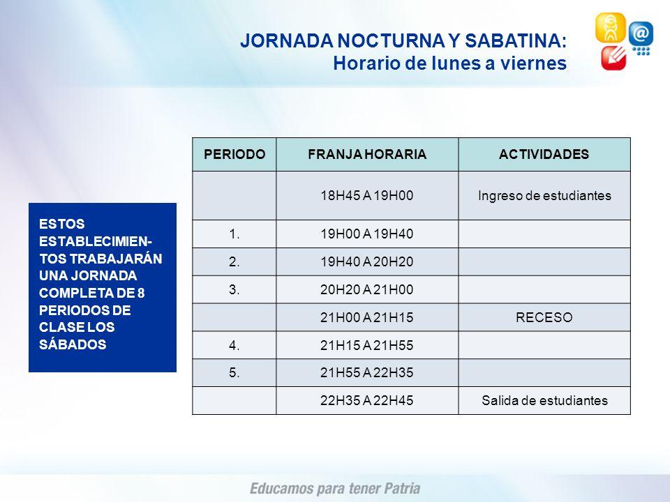 ESTOS ESTABLECIMIEN- TOS TRABAJARÁN UNA JORNADA COMPLETA DE 8 PERIODOS DE CLASE LOS SÁBADOS PERIODOFRANJA HORARIAACTIVIDADES 18H45 A 19H00Ingreso de e