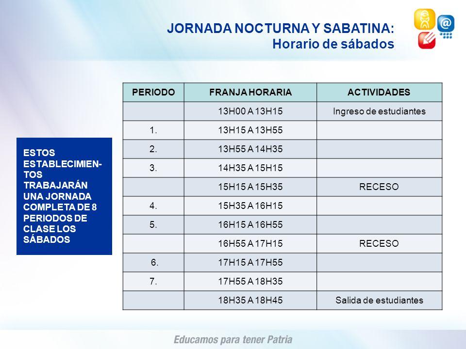 ESTOS ESTABLECIMIEN- TOS TRABAJARÁN UNA JORNADA COMPLETA DE 8 PERIODOS DE CLASE LOS SÁBADOS PERIODOFRANJA HORARIAACTIVIDADES 13H00 A 13H15Ingreso de e