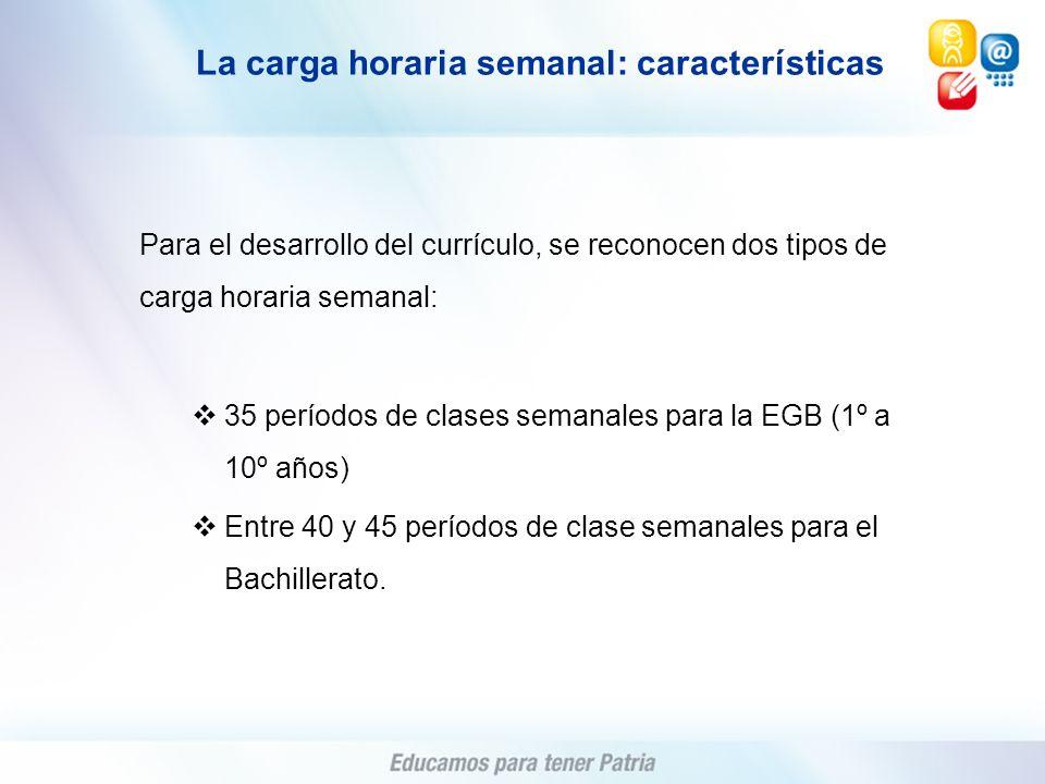 Para el desarrollo del currículo, se reconocen dos tipos de carga horaria semanal: 35 períodos de clases semanales para la EGB (1º a 10º años) Entre 4