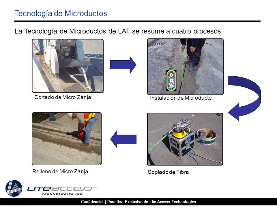 Confidencial   Para Uso Exclusivo de Lite Access Technologies Sistema de Micro Zanja e Instalación de Microducto El microducto usado por LAT es colocado directamente en una pequeña ranura que es cortada en el asfalto, concreto, pavimento modular, bloques, o infraestructura suave.
