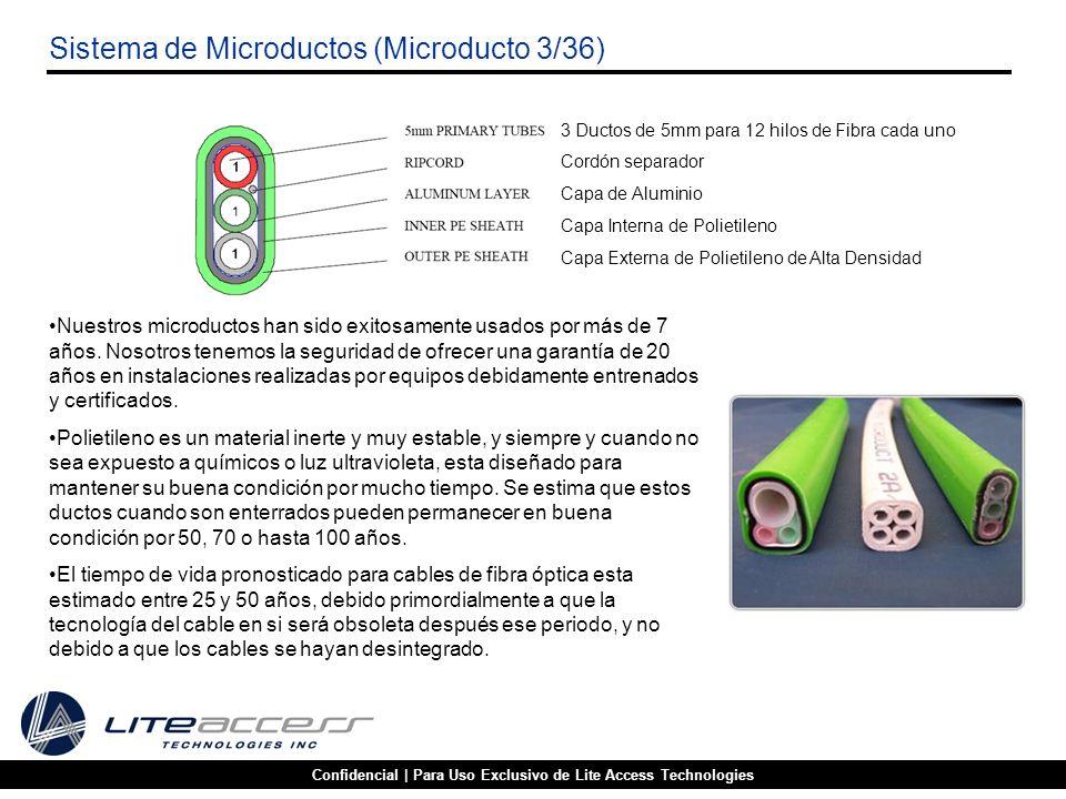 Confidencial | Para Uso Exclusivo de Lite Access Technologies Sistema de Microductos (Microducto 3/36) 3 Ductos de 5mm para 12 hilos de Fibra cada uno