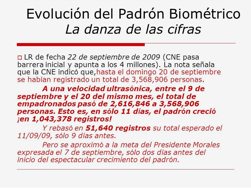 Evolución del Padrón Biométrico La danza de las cifras LR de fecha 22 de septiembre de 2009 (CNE pasa barrera inicial y apunta a los 4 millones). La n