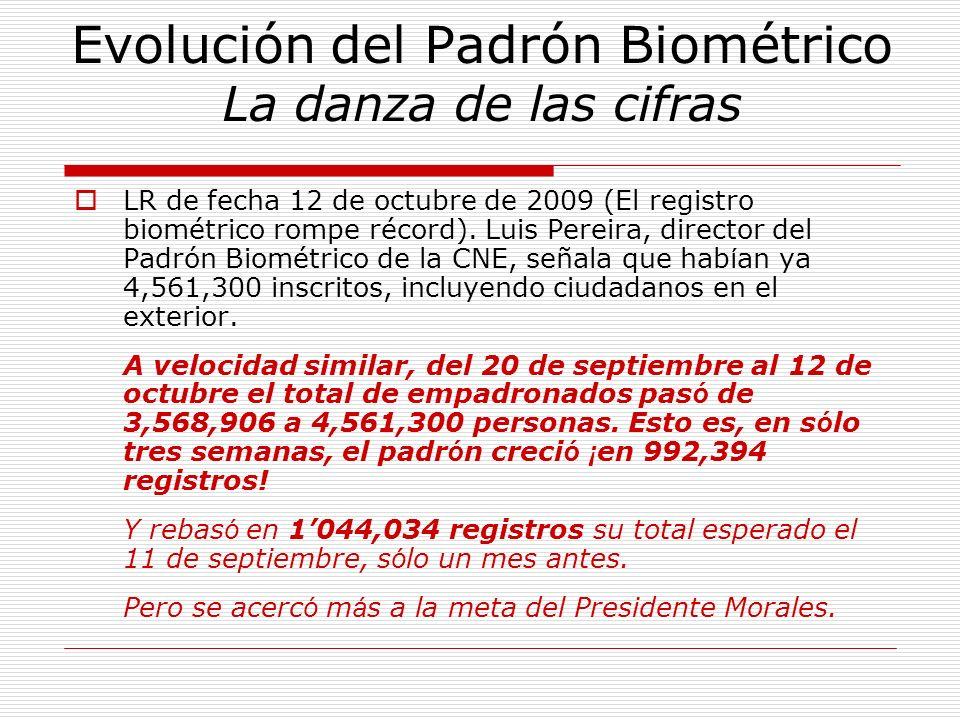 Evolución del Padrón Biométrico La danza de las cifras LR de fecha 12 de octubre de 2009 (El registro biométrico rompe récord). Luis Pereira, director