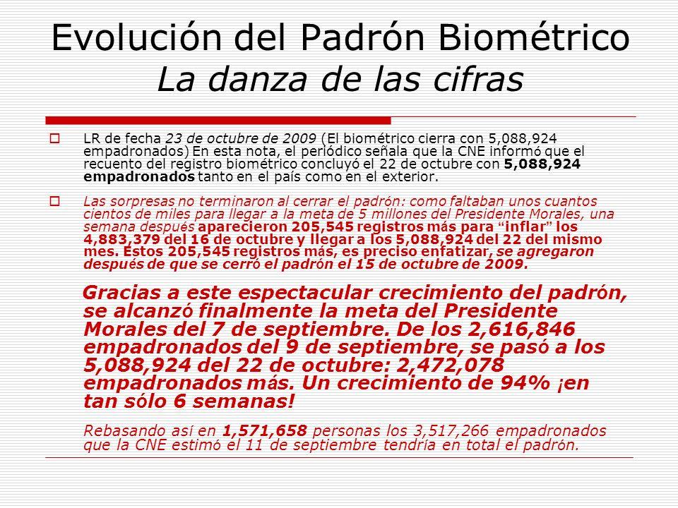 Evolución del Padrón Biométrico La danza de las cifras LR de fecha 23 de octubre de 2009 (El biométrico cierra con 5,088,924 empadronados) En esta not