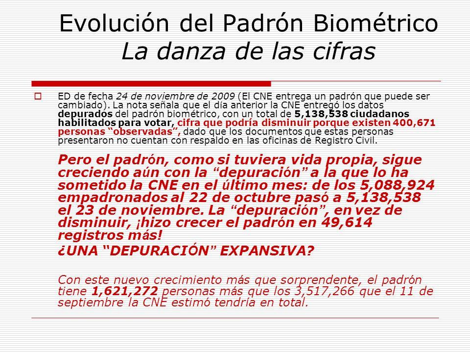 Evolución del Padrón Biométrico La danza de las cifras ED de fecha 24 de noviembre de 2009 (El CNE entrega un padrón que puede ser cambiado). La nota