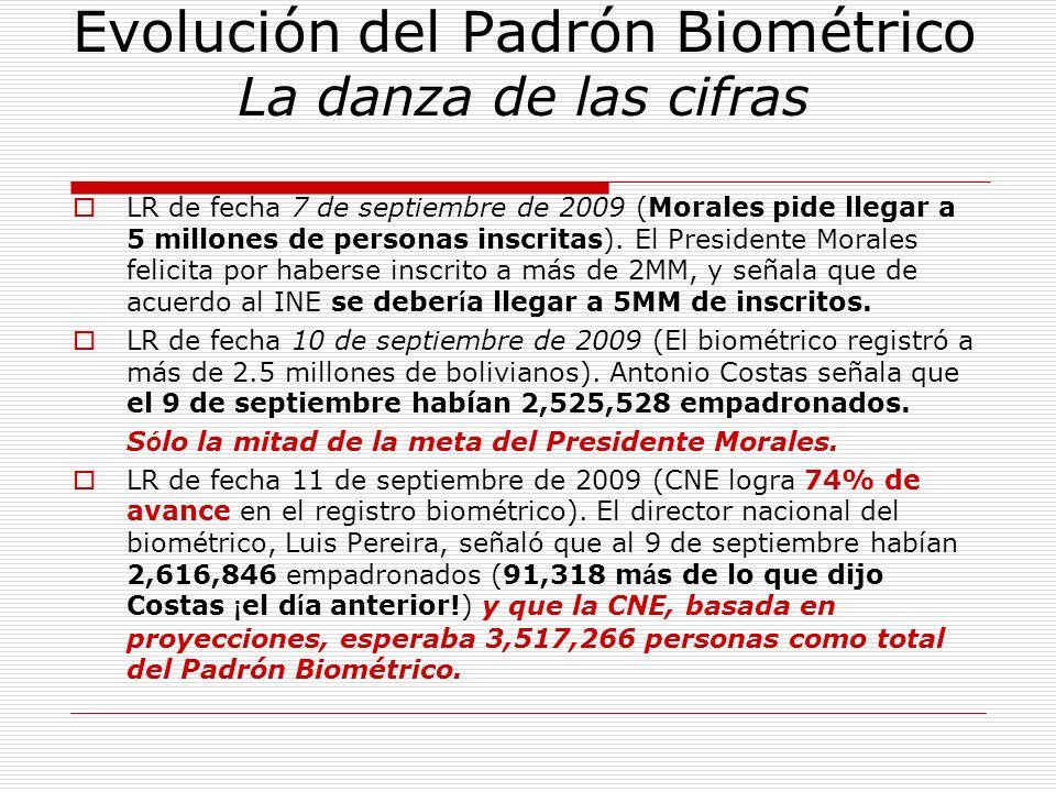 Evolución del Padrón Biométrico La danza de las cifras LR de fecha 7 de septiembre de 2009 (Morales pide llegar a 5 millones de personas inscritas). E