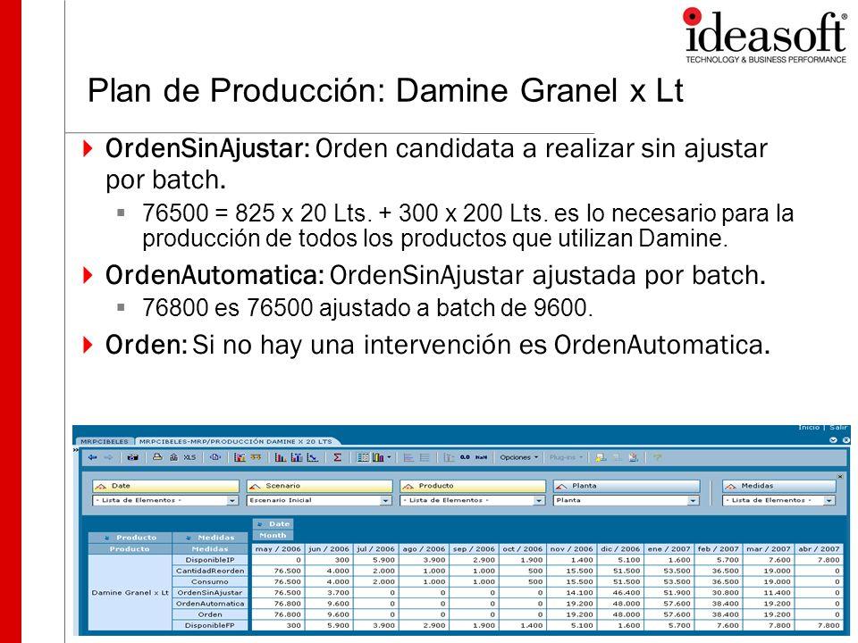 Plan de Producción: Damine Granel x Lt OrdenSinAjustar: Orden candidata a realizar sin ajustar por batch. 76500 = 825 x 20 Lts. + 300 x 200 Lts. es lo