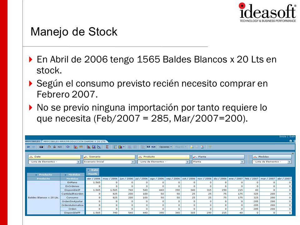 Manejo de Stock En Abril de 2006 tengo 1565 Baldes Blancos x 20 Lts en stock. Según el consumo previsto recién necesito comprar en Febrero 2007. No se