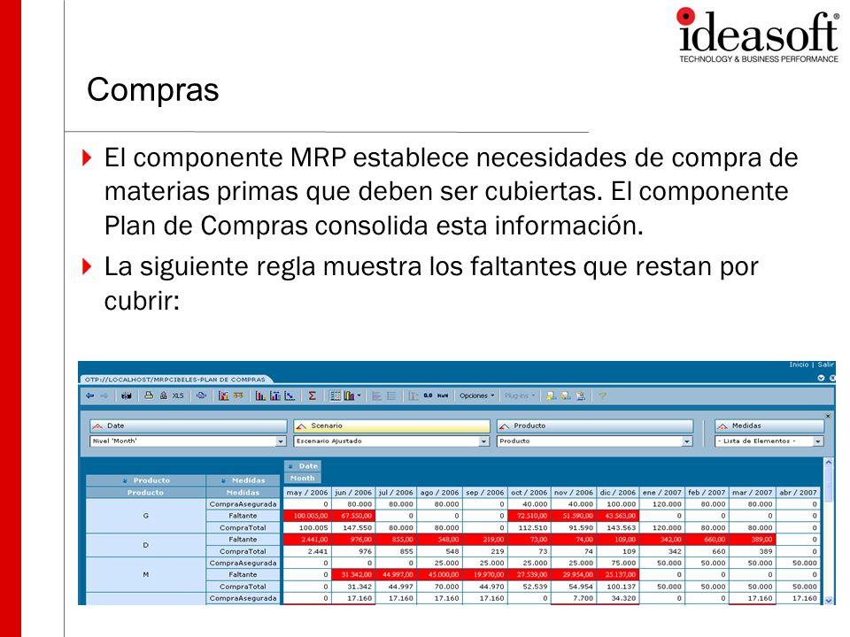 Compras El componente MRP establece necesidades de compra de materias primas que deben ser cubiertas. El componente Plan de Compras consolida esta inf