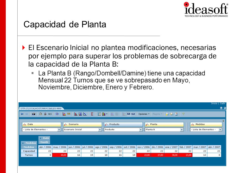 Capacidad de Planta El Escenario Inicial no plantea modificaciones, necesarias por ejemplo para superar los problemas de sobrecarga de la capacidad de