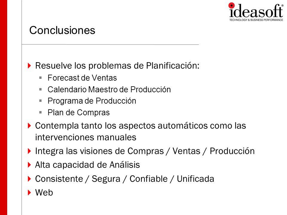 Conclusiones Resuelve los problemas de Planificación: Forecast de Ventas Calendario Maestro de Producción Programa de Producción Plan de Compras Conte