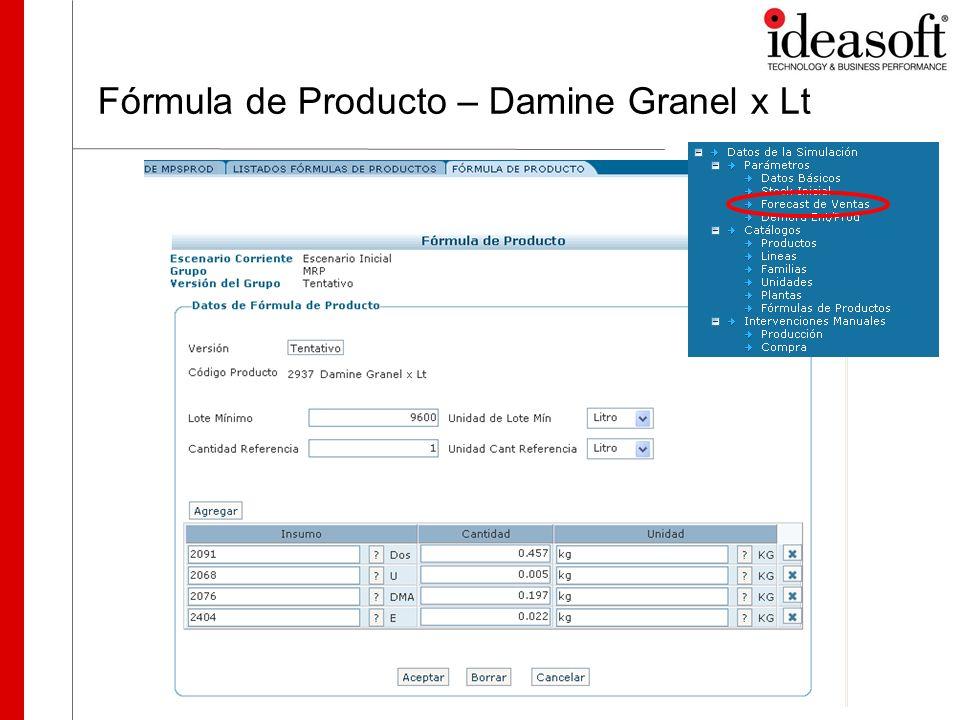 Calendario Maestro de Producción /Damine 20 Lts DisponibleIP/DisponibleFP: Disponible al empezar/terminar el mes.