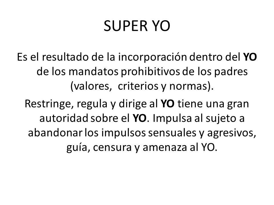 SUPER YO Es el resultado de la incorporación dentro del YO de los mandatos prohibitivos de los padres (valores, criterios y normas). Restringe, regula