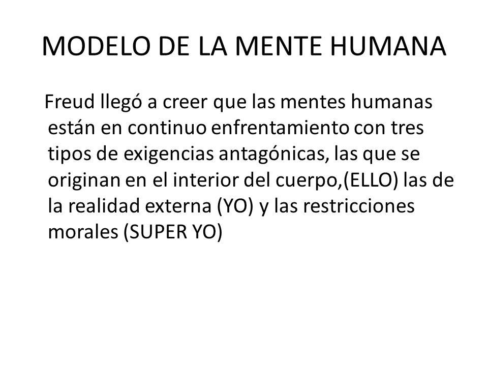 MODELO DE LA MENTE HUMANA Freud llegó a creer que las mentes humanas están en continuo enfrentamiento con tres tipos de exigencias antagónicas, las qu