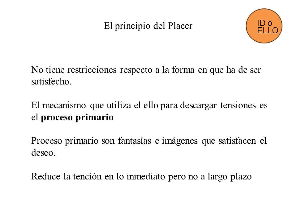 ID o ELLO. El principio del Placer No tiene restricciones respecto a la forma en que ha de ser satisfecho. El mecanismo que utiliza el ello para desca