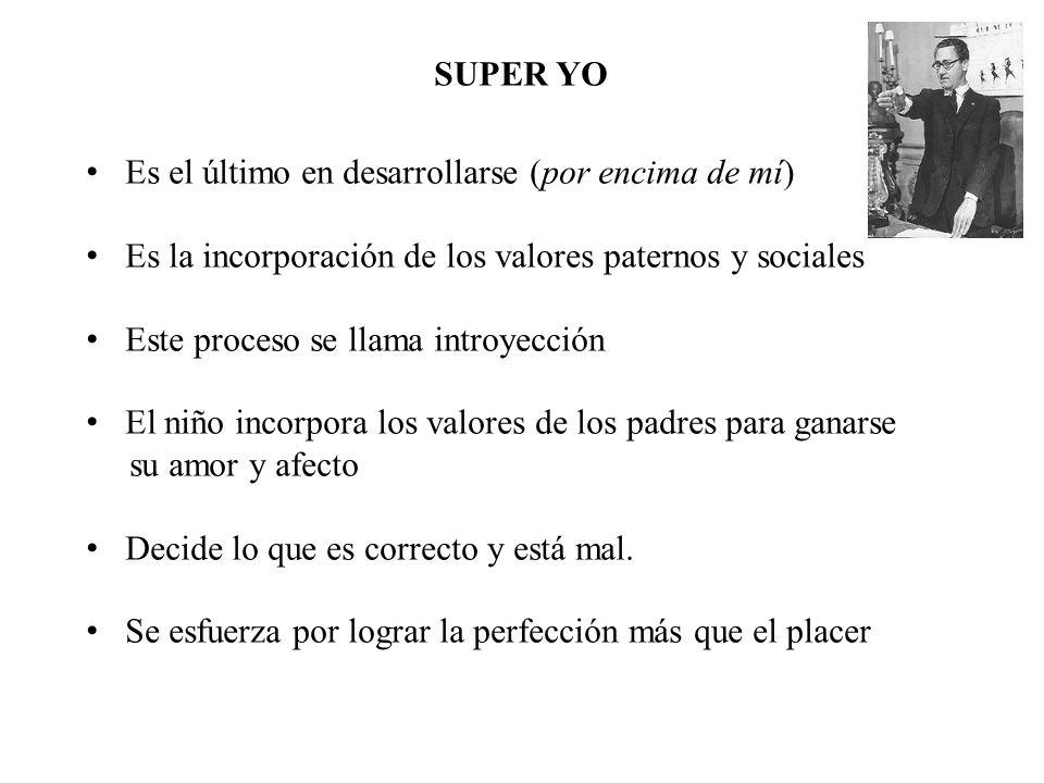 SUPER YO Es el último en desarrollarse (por encima de mí) Es la incorporación de los valores paternos y sociales Este proceso se llama introyección El
