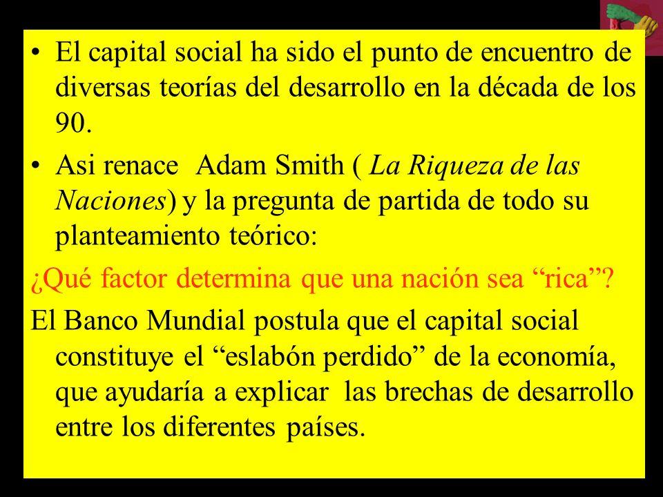 DEL Y SUS CAPITALES SOCIO CULTURAL ECONOMICO FINACIERO AMBIENTAL NATURAL INSTITUCIONAL ORGANIZACION TECNOLICO CONOCIMIENTO