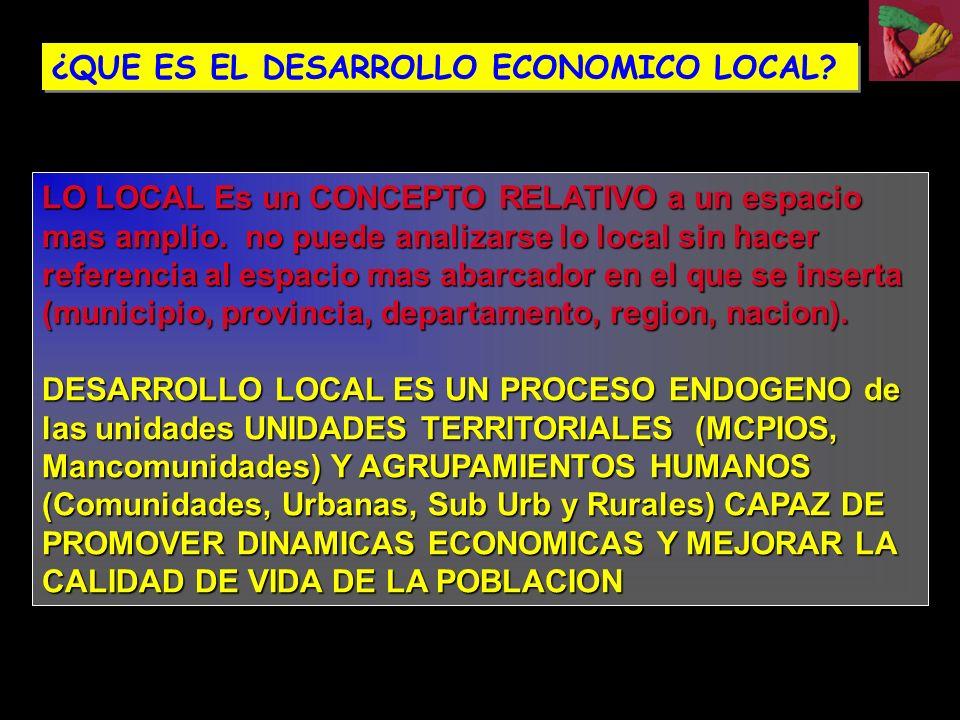 TERRITORIOSECTORES ENFOQUE TERRITORIAL DESARROLLO ECONOMICO LOCAL DEL ENFOQUE SECTORIAL PROMOCION ECONOMICA PYMES QUE ES EL DESARROLLO ECONOMICO LOCAL