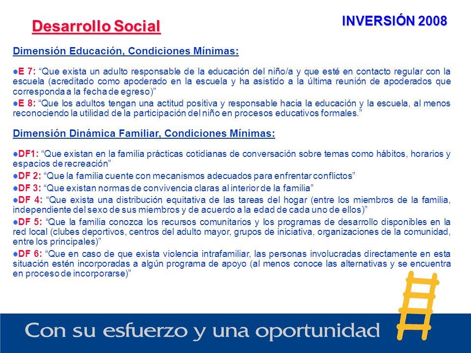 INVERSIÓN 2008 Desarrollo Social Dimensión Educación, Condiciones Mínimas: E 7: Que exista un adulto responsable de la educación del niño/a y que esté
