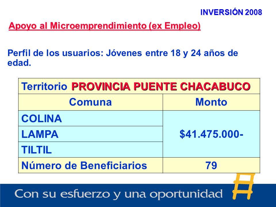 INVERSIÓN 2008 Apoyo al Microemprendimiento (ex Empleo) Perfil de los usuarios: Jóvenes entre 18 y 24 años de edad. PROVINCIA PUENTE CHACABUCO Territo