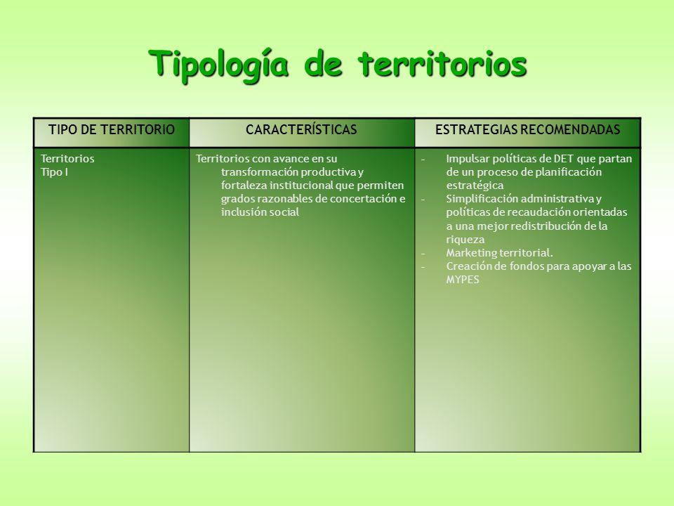 TIPO DE TERRITORIOCARACTERÍSTICASESTRATEGIAS RECOMENDADAS Territorios Tipo I Territorios con avance en su transformación productiva y fortaleza instit