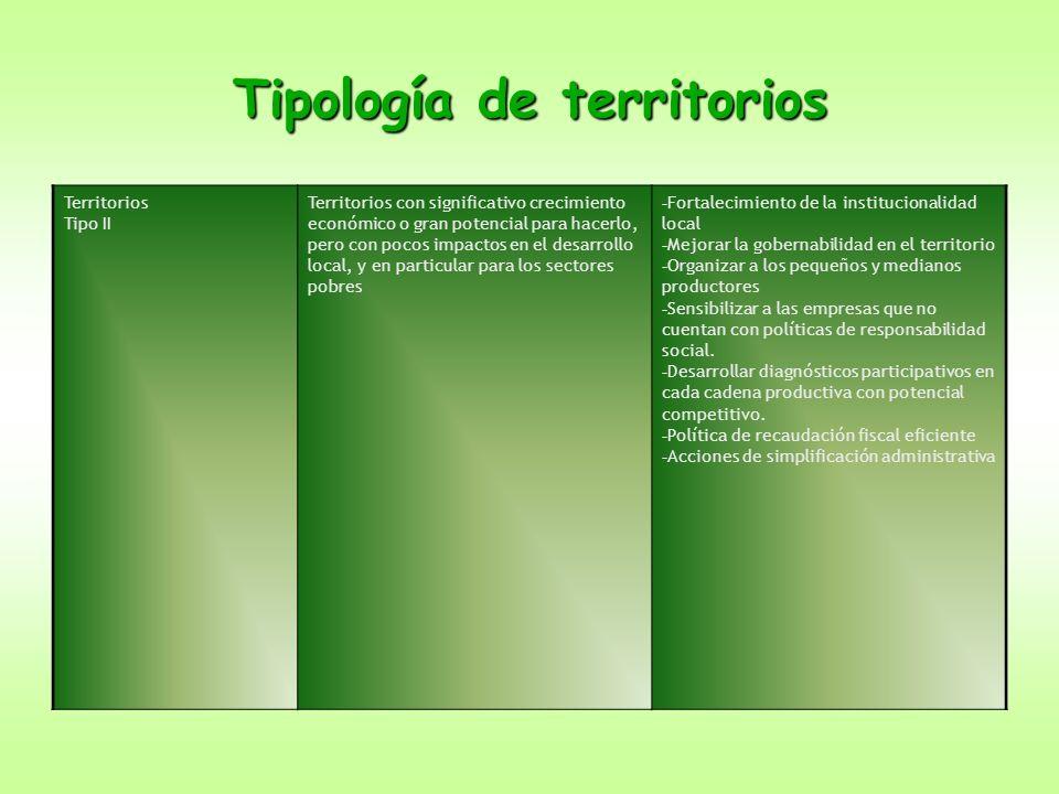Tipología de territorios Territorios Tipo II Territorios con significativo crecimiento económico o gran potencial para hacerlo, pero con pocos impacto