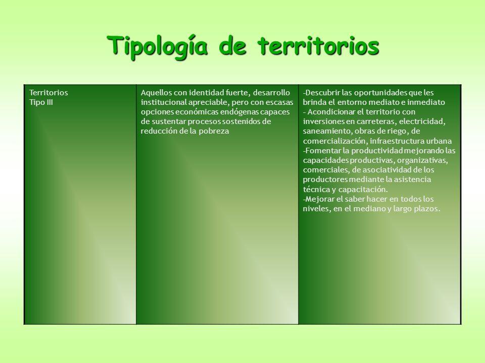 Tipología de territorios Territorios Tipo III Aquellos con identidad fuerte, desarrollo institucional apreciable, pero con escasas opciones económicas