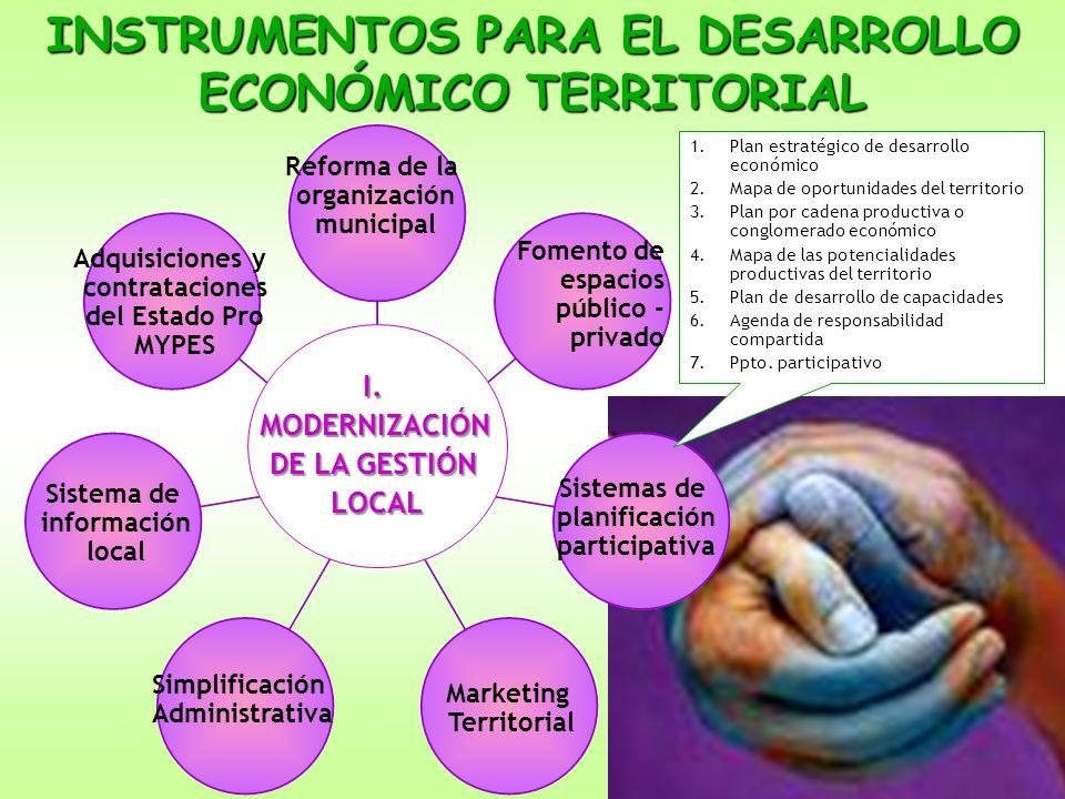 INSTRUMENTOS PARA EL DESARROLLO ECONÓMICO TERRITORIAL I.MODERNIZACIÓN DE LA GESTIÓN LOCAL Reforma de la organización municipal Fomento de espacios púb