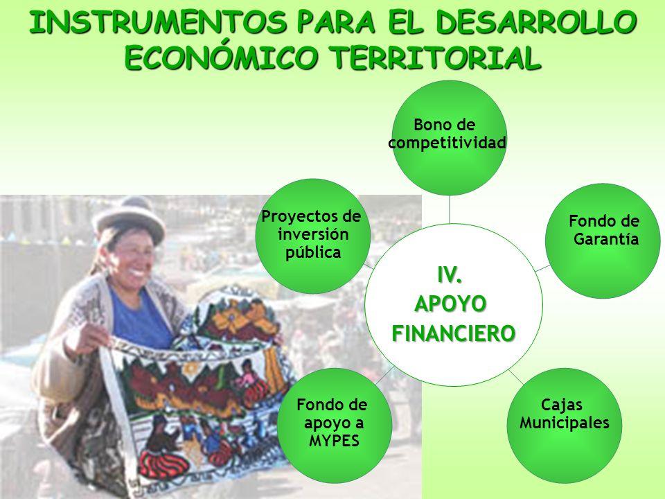 INSTRUMENTOS PARA EL DESARROLLO ECONÓMICO TERRITORIAL IV.APOYOFINANCIERO Proyectos de inversión pública Bono de competitividad Fondo de Garantía Cajas