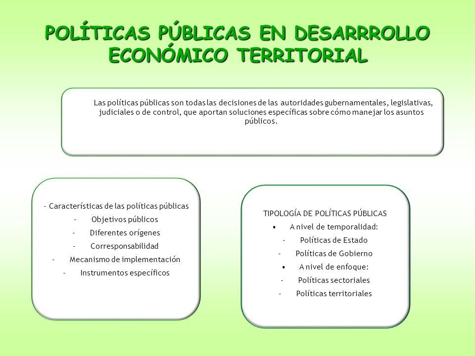 POLÍTICAS PÚBLICAS EN DESARRROLLO ECONÓMICO TERRITORIAL TERRITORIZALIZACIÓN DE POLÍTICAS PÚBLICAS Proceso creativo que el gobierno y los actores locales realizan para diseñar acciones que dimensionen, adecuen, complementen y articulen las medidas que los diferentes niveles de gobierno y las entidades públicas ejecutan en el territorio y hacerlas empatar con las prioridades y dinámicas institucionales, culturales, organizativas y de recursos de éste.