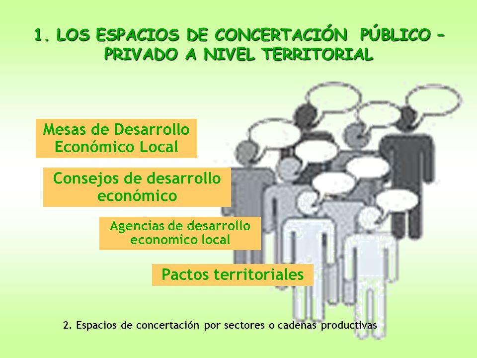 1. LOS ESPACIOS DE CONCERTACIÓN PÚBLICO – PRIVADO A NIVEL TERRITORIAL Mesas de Desarrollo Económico Local Consejos de desarrollo económico Agencias de