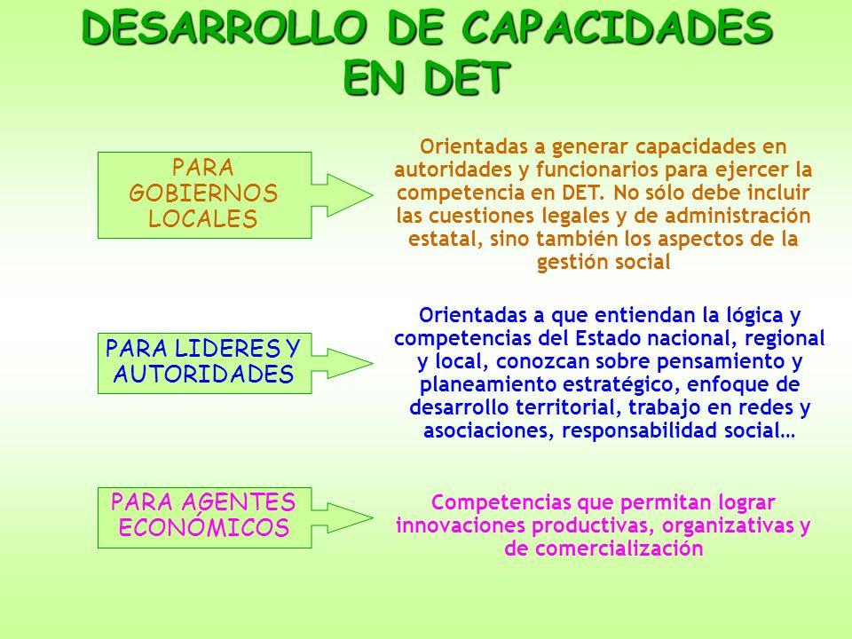 DESARROLLO DE CAPACIDADES EN DET PARA GOBIERNOS LOCALES PARA LIDERES Y AUTORIDADES PARA AGENTES ECONÓMICOS Orientadas a generar capacidades en autorid
