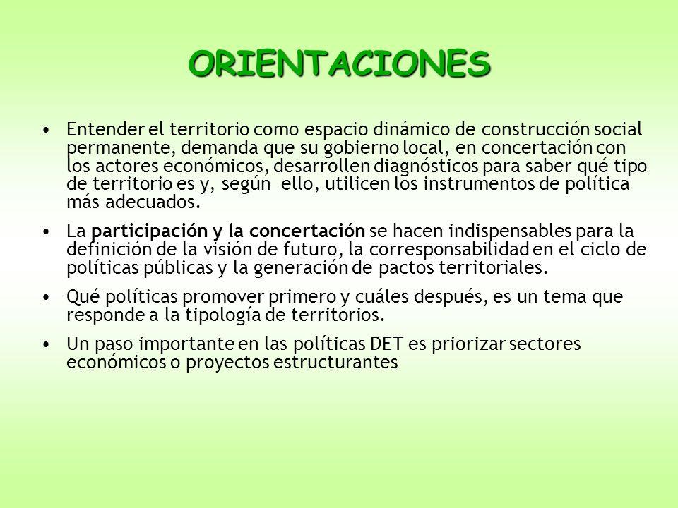 ORIENTACIONES Entender el territorio como espacio dinámico de construcción social permanente, demanda que su gobierno local, en concertación con los a