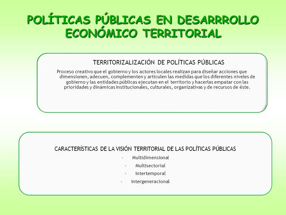 POLÍTICAS PÚBLICAS EN DESARRROLLO ECONÓMICO TERRITORIAL TERRITORIZALIZACIÓN DE POLÍTICAS PÚBLICAS Proceso creativo que el gobierno y los actores local