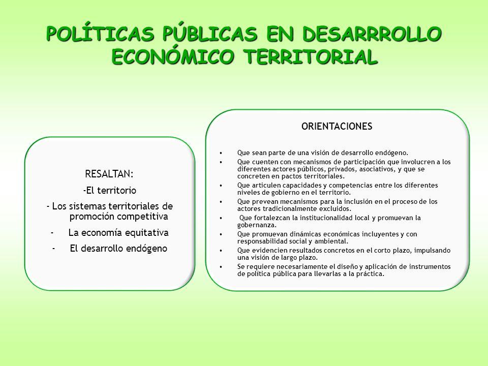 POLÍTICAS PÚBLICAS EN DESARRROLLO ECONÓMICO TERRITORIAL RESALTAN: -El territorio - Los sistemas territoriales de promoción competitiva -La economía eq
