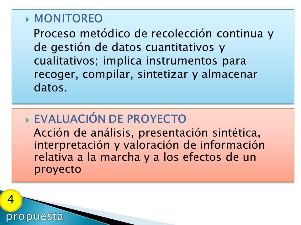 MONITOREO Proceso metódico de recolección continua y de gestión de datos cuantitativos y cualitativos; implica instrumentos para recoger, compilar, si