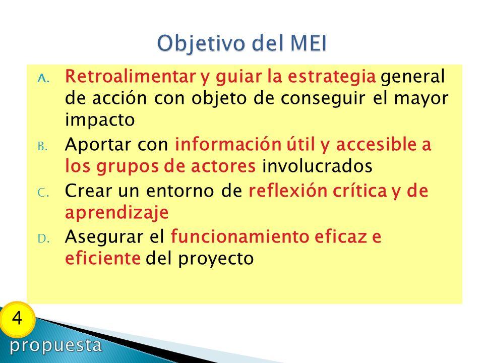 A. Retroalimentar y guiar la estrategia general de acción con objeto de conseguir el mayor impacto B. Aportar con información útil y accesible a los g