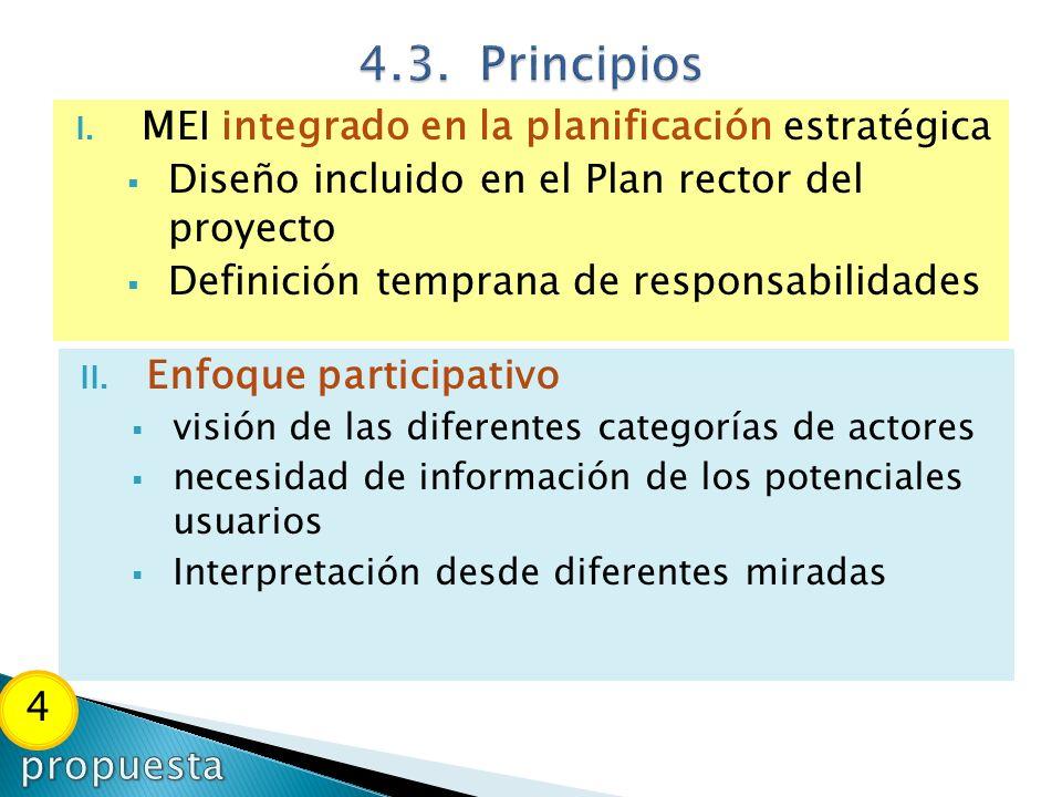 I. MEI integrado en la planificación estratégica Diseño incluido en el Plan rector del proyecto Definición temprana de responsabilidades II. Enfoque p