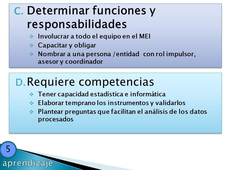 C. Determinar funciones y responsabilidades Involucrar a todo el equipo en el MEI Capacitar y obligar Nombrar a una persona /entidad con rol impulsor,