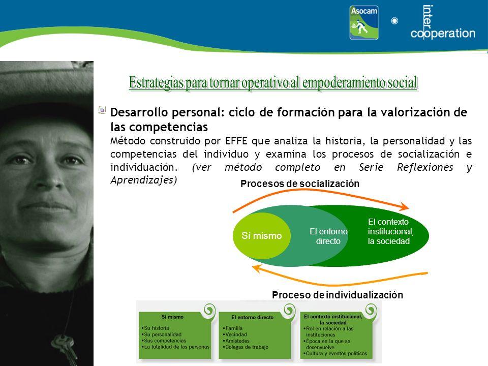 Desarrollo personal: ciclo de formación para la valorización de las competencias Método construido por EFFE que analiza la historia, la personalidad y