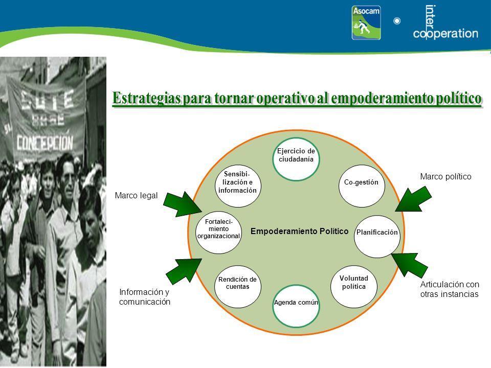 Ejercicio de ciudadanía Co-gestión Sensibi- lización e información Fortaleci- miento organizacional Planificación Rendición de cuentas Voluntad políti