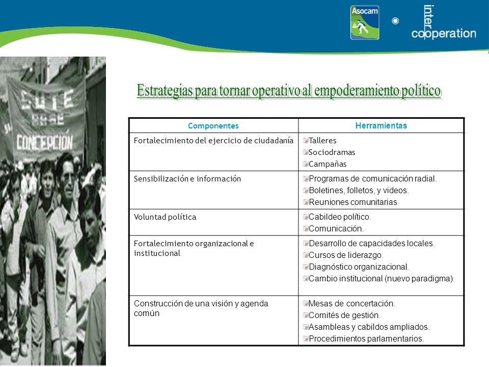 Componentes Herramientas Fortalecimiento del ejercicio de ciudadaníaTalleres Sociodramas Campañas Sensibilización e información Programas de comunicac