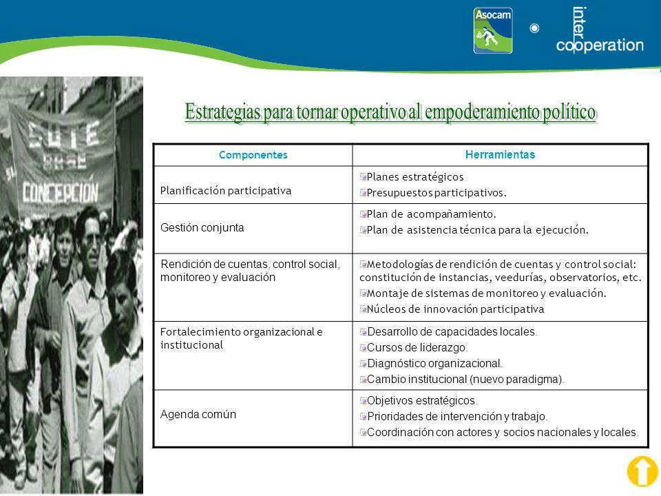 Componentes Herramientas Planificación participativa Planes estratégicos Presupuestos participativos. Gestión conjunta Plan de acompañamiento. Plan de