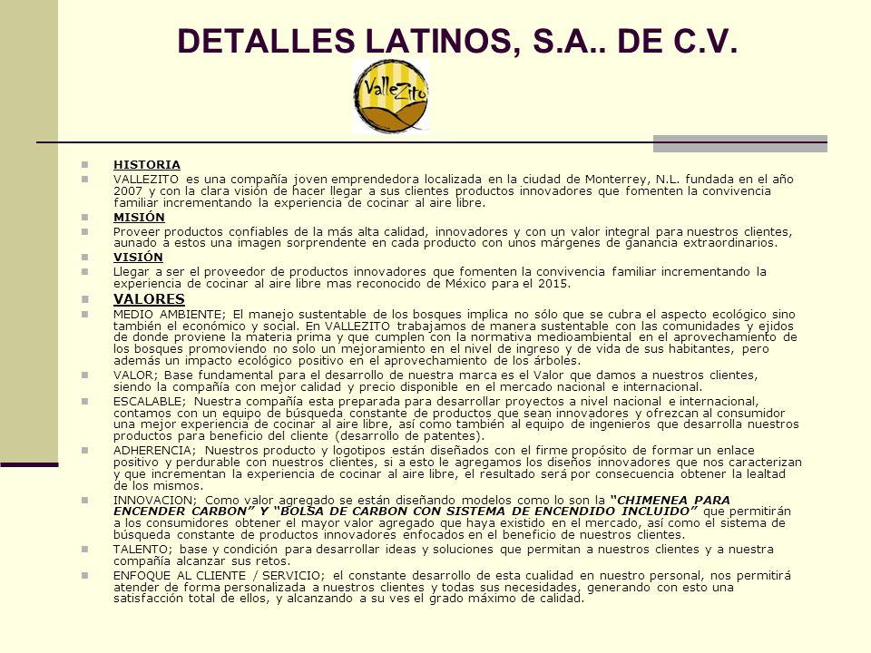 DETALLES LATINOS, S.A.. DE C.V. HISTORIA VALLEZITO es una compañía joven emprendedora localizada en la ciudad de Monterrey, N.L. fundada en el año 200